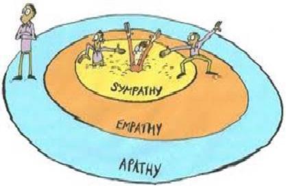 sympathy and empathy